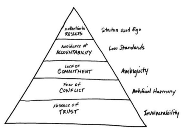 piramide-inglese2